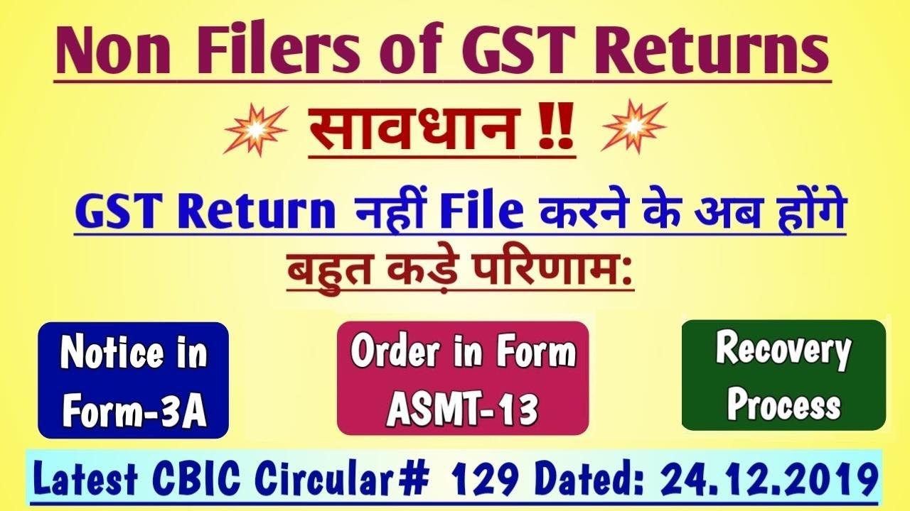 SOP-Non-filers of returns