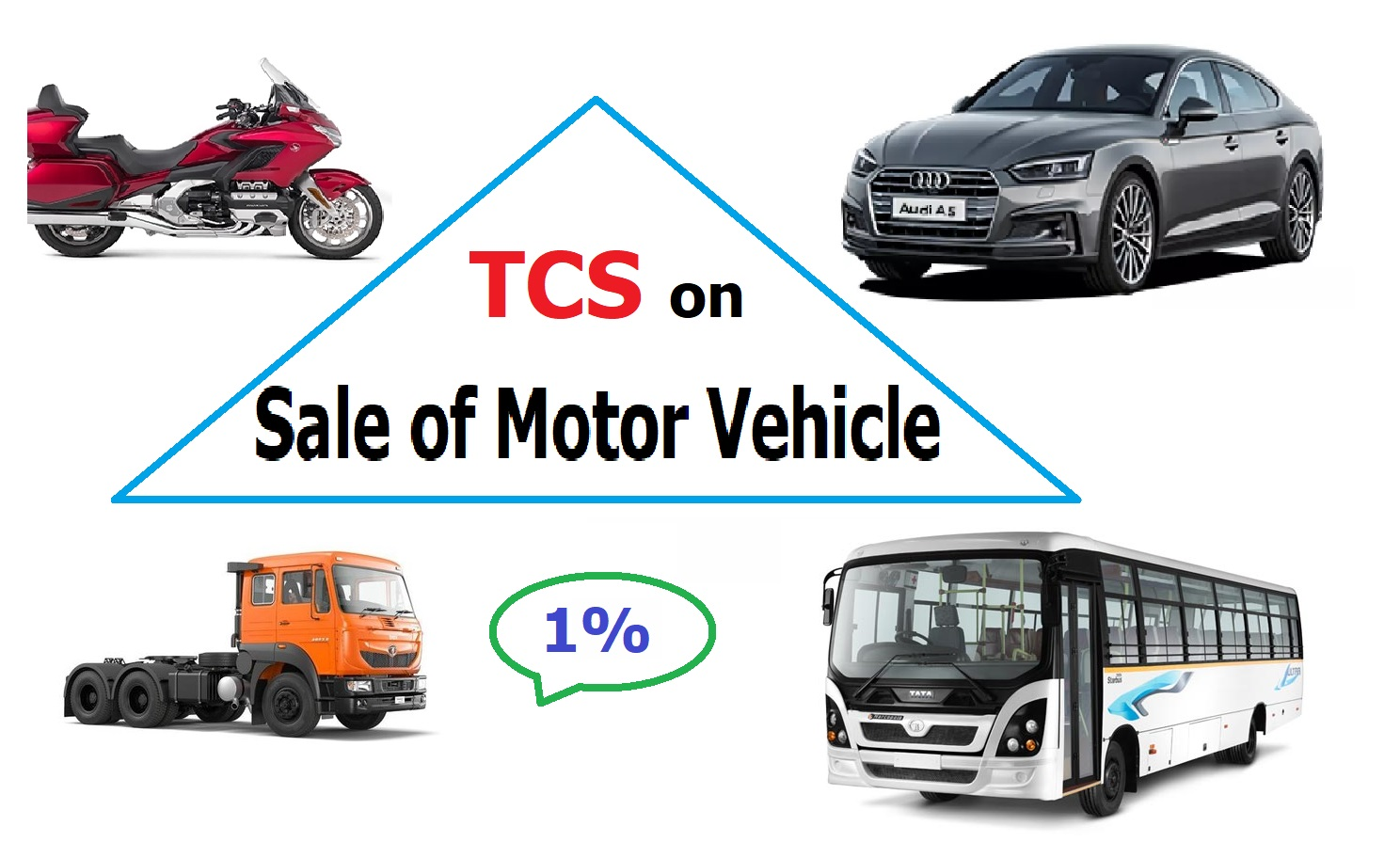 TCS on sale of motor vehicle